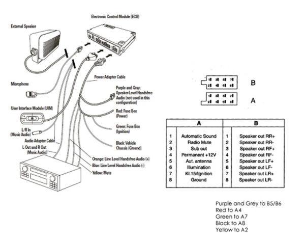 2014 Ford Fiesta Wiring Diagram - 1channel Dvc Wiring Diagram -  toshiba.ke2x.jeanjaures37.fr | Wiring Radio Fiesta 2014 |  | Wiring Diagram Resource