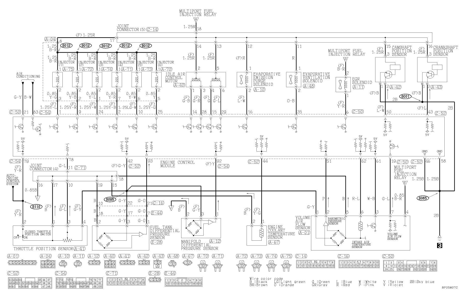 HF_7253] 2000 Mitsubishi Montero Wiring Diagram Download Diagram | 1998 Mitsubishi Montero Stereo Wiring Diagram |  | Hroni Frag Frag Teria Unre Garna Mohammedshrine Librar Wiring 101