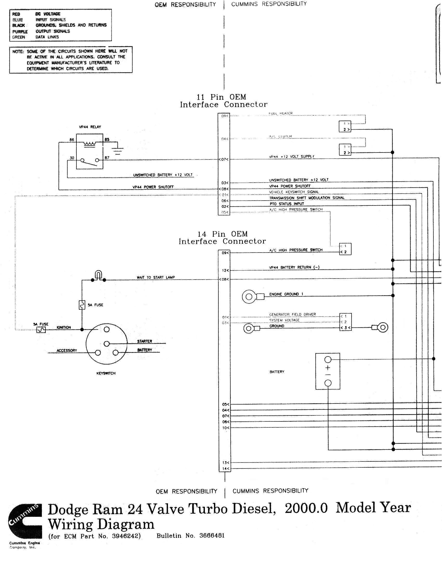 [DIAGRAM_3ER]  RY_7890] Wiring Diagram For 2005 Dodge Ram 2500 Schematic Wiring | 2005 Dodge 2500 Wiring Diagram |  | Hete Elec Ogeno Dome Mohammedshrine Librar Wiring 101