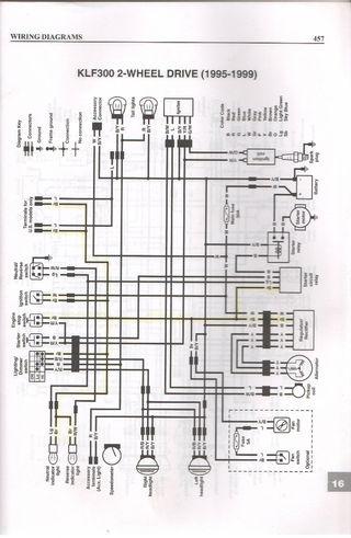 Kawasaki Lakota Sport Wiring Diagram - Wiring Diagrams15.e8.lesvignoblesguimberteau.fr