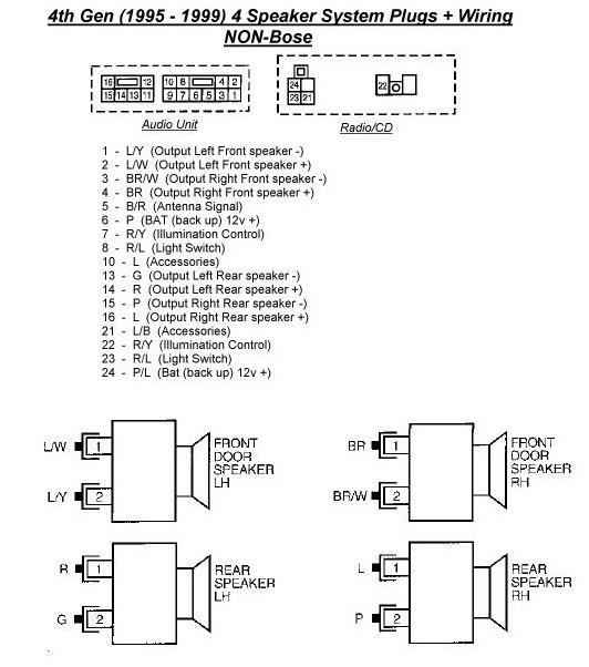 1998 Nissan Altima Radio Wiring Diagram - 57 Chevy Headlight Switch Diagram  Wiring Schematic | Bege Wiring DiagramBege Wiring Diagram