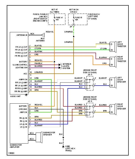 1996 nissan maxima wiring diagram - wiring database rotation zone-wind -  zone-wind.ciaodiscotecaitaliana.it  zone-wind.ciaodiscotecaitaliana.it