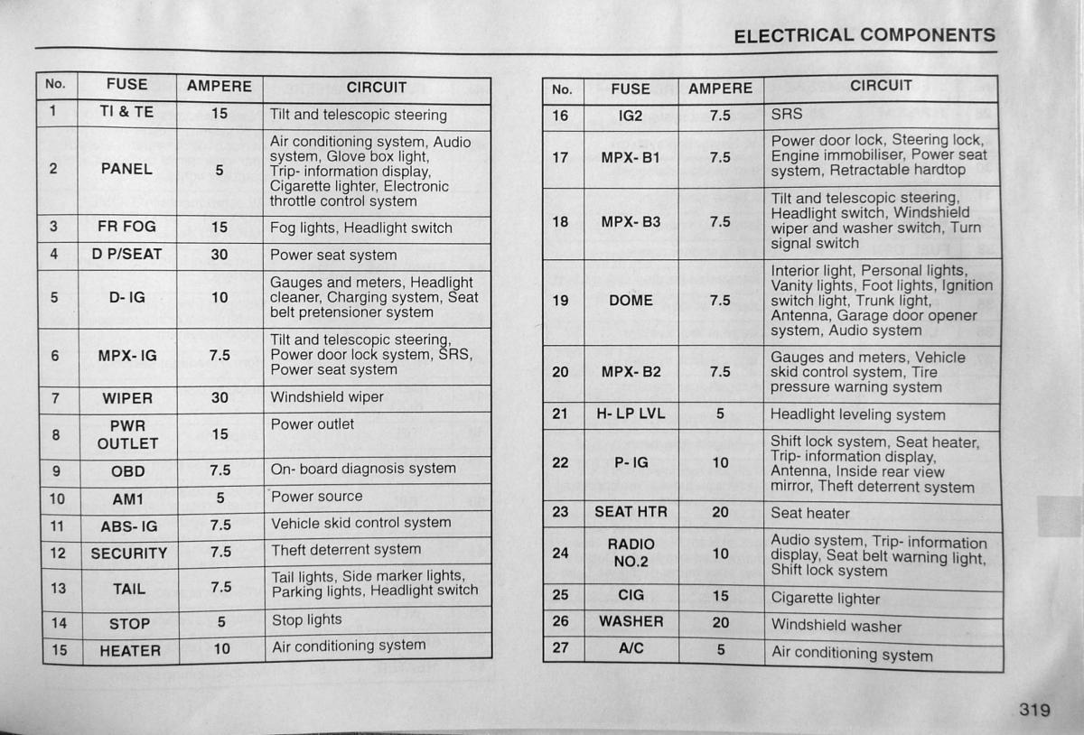 2003 Lexus Es300 Wiring Diagram