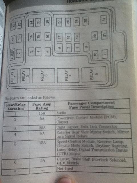 [SCHEMATICS_4NL]  KX_2134] 1997 Ford F 150 Xlt 54L Fuse Box Diagram Free Diagram | Fuse 101 97 F150 Fuse Box Diagram |  | Coun Salv Rmine Intel Xeira Mohammedshrine Librar Wiring 101
