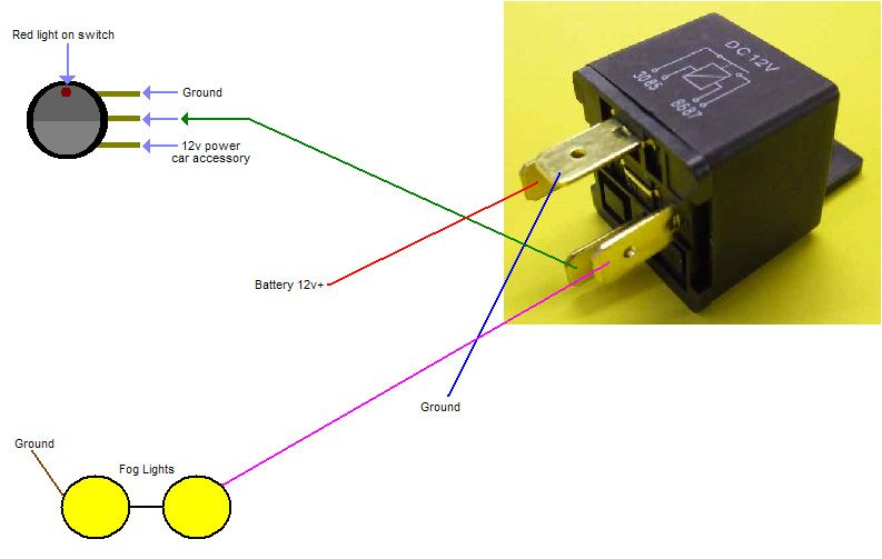 Sensational Fog Light Wiring Diagram With Relay Electrical Boat Wiring Wiring Cloud Hisonepsysticxongrecoveryedborg