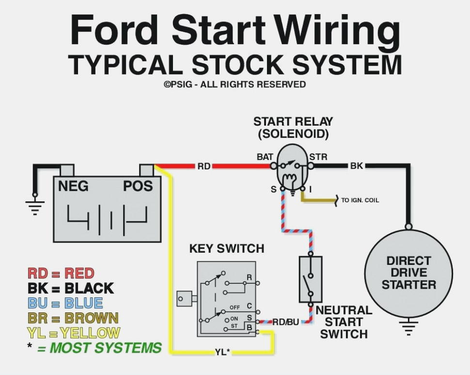 [NRIO_4796]   Wiring Diagram Ford Aod Transmission 2004 Jeep Grand Cherokee Wiring Harness  Diagram - kucing-garong-36.sardaracomunitaospitale.it | Aod Wiring Harness |  | Wiring Diagram and Schematics