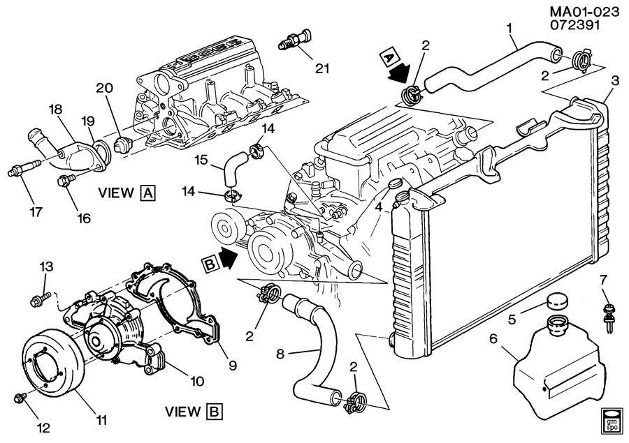 2000 Buick Park Avenue Engine Diagram Wiring Diagrams Week Hand Week Hand Ristorantealletrote It