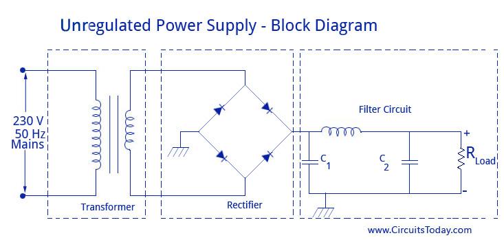 Cool Diagram For Power Supply General Wiring Diagram Data Wiring Cloud Ymoonsalvmohammedshrineorg