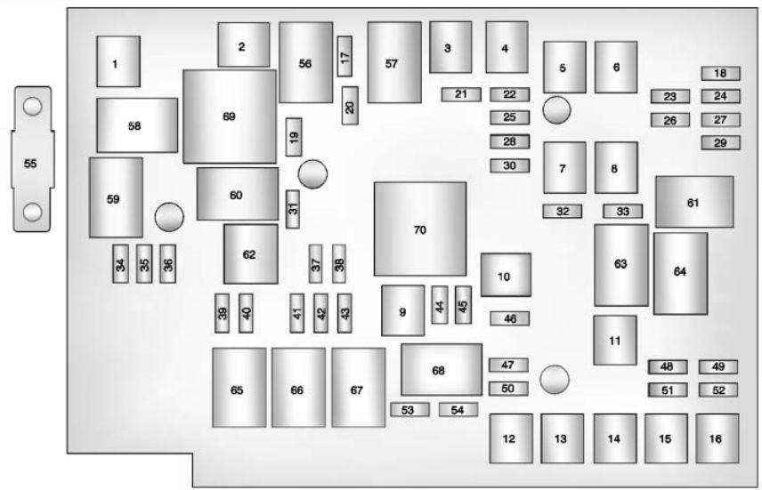 Awe Inspiring Chevrolet Equinox 2010 2015 Fuse Box Diagram Carknowledge Wiring Cloud Licukaidewilluminateatxorg