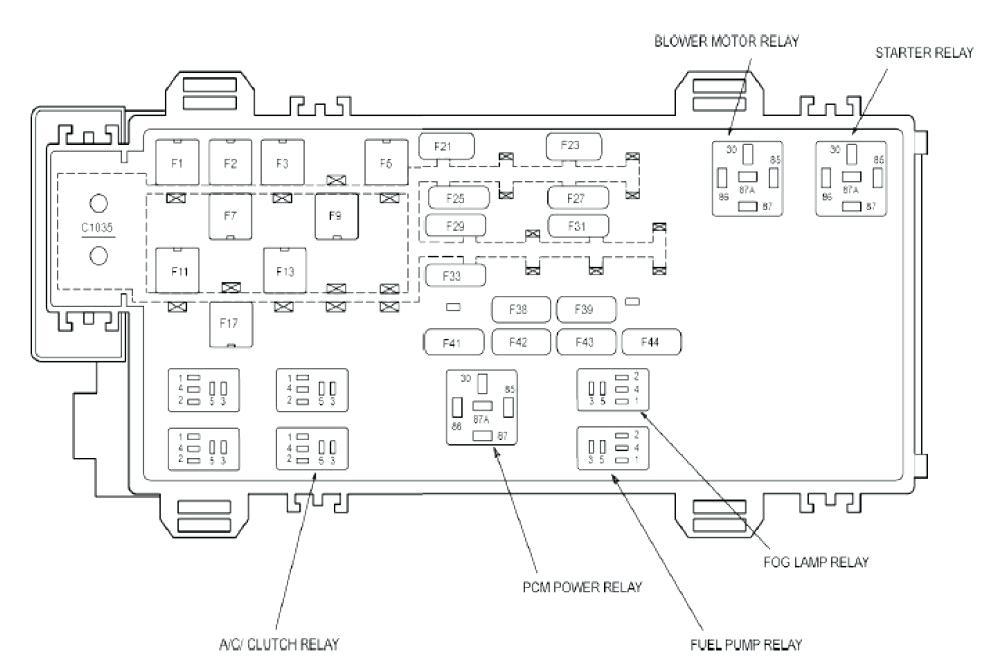 Diagram Cen Tech Fuse Panel Diagram Full Version Hd Quality Panel Diagram Diagramshulda Scuoladipace It