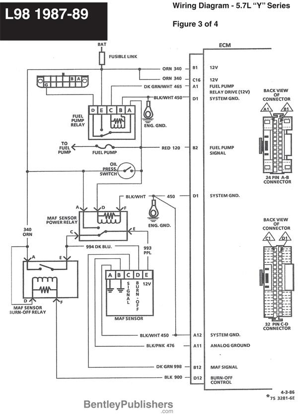 1991 Corvette Wiring Diagrams Wiring Diagram Cloud A Cloud A Reteimpresesabina It