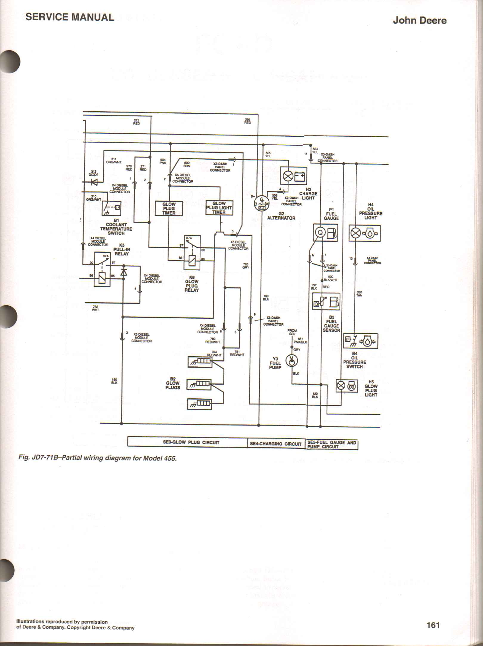 YY_7508] Wiring Diagram For John Deere 425 Wiring DiagramStap Hylec Scata Scoba Mohammedshrine Librar Wiring 101