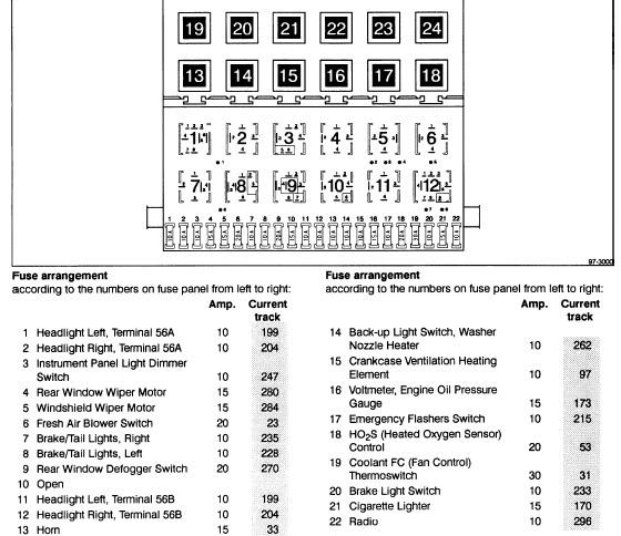 Corrado Fuse Panel Diagram -1990 Volvo 240 Radio Wiring Diagram | Bege  Place Wiring Diagram