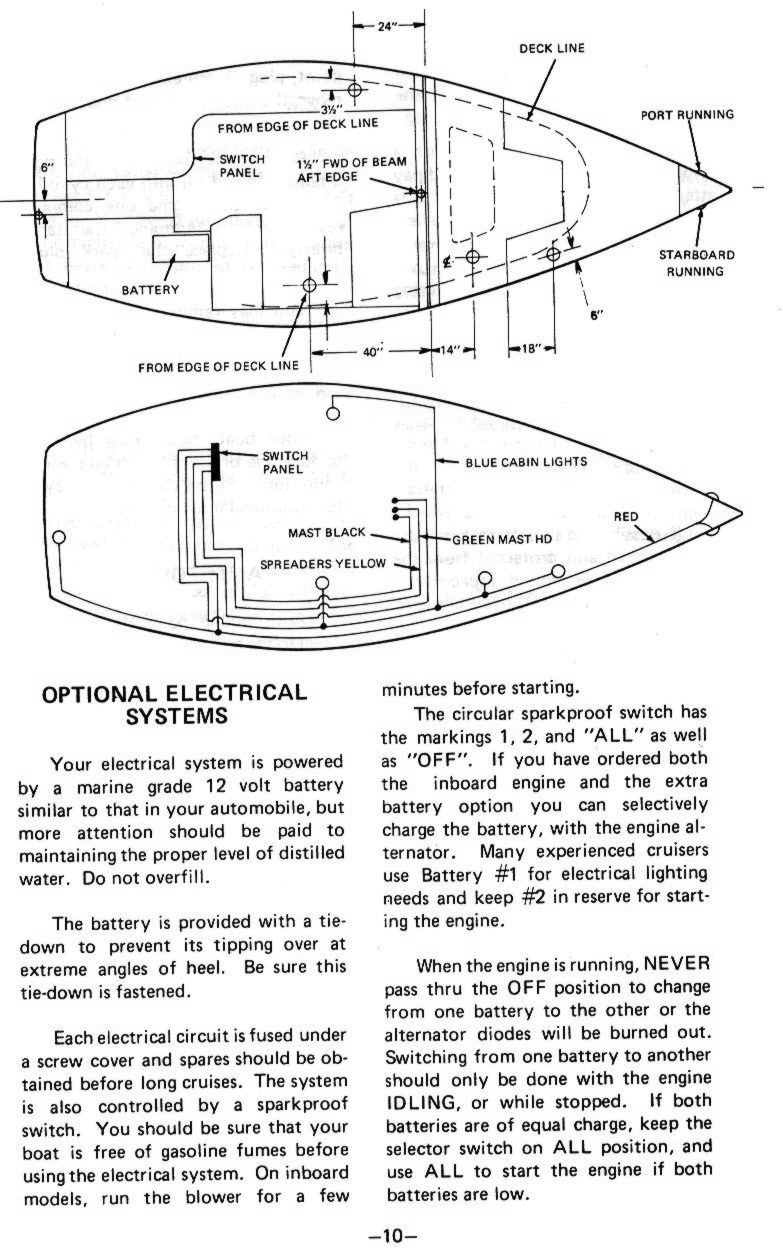 boat fuel tank wiring diagram free picture ko 8287  wiring diagram for catalina 30 sailboat download diagram  wiring diagram for catalina 30 sailboat