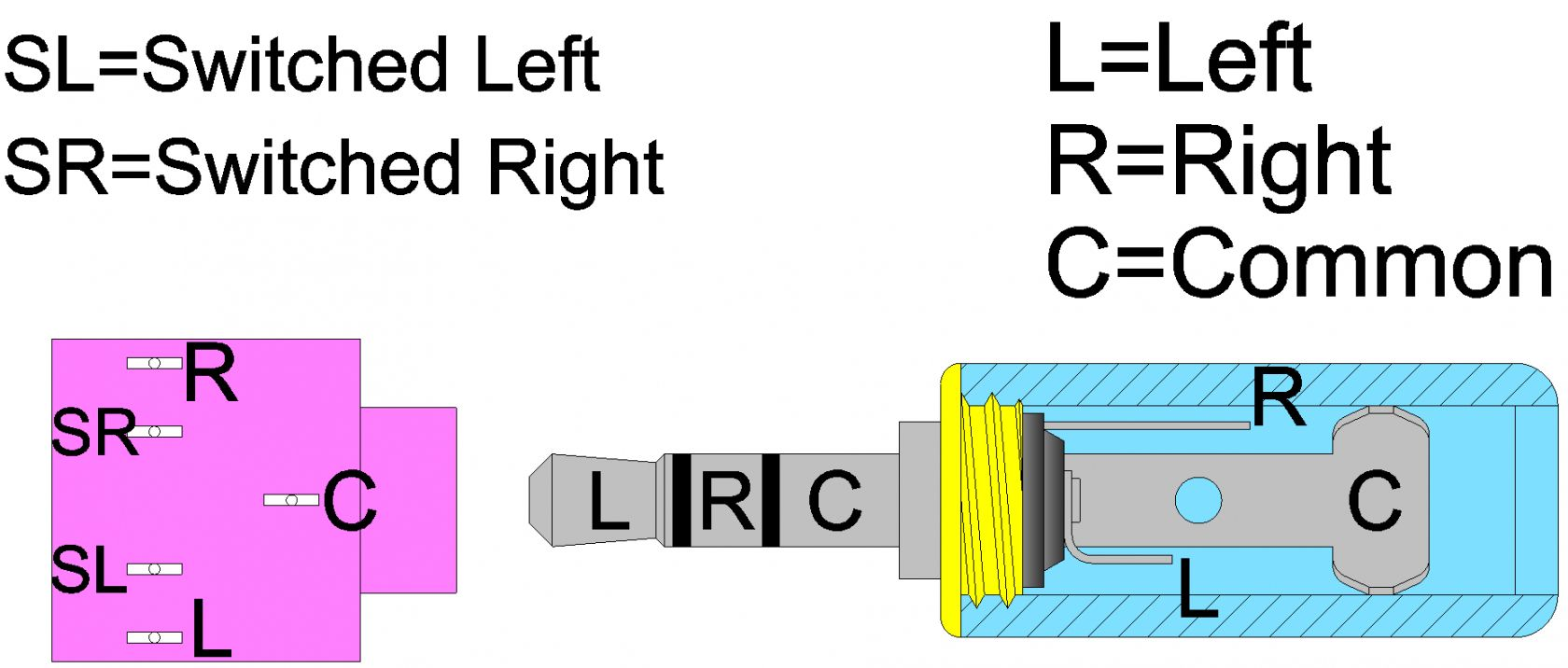Incredible Firestik Wiring Diagram Wiring Library Wiring Cloud Picalendutblikvittorg