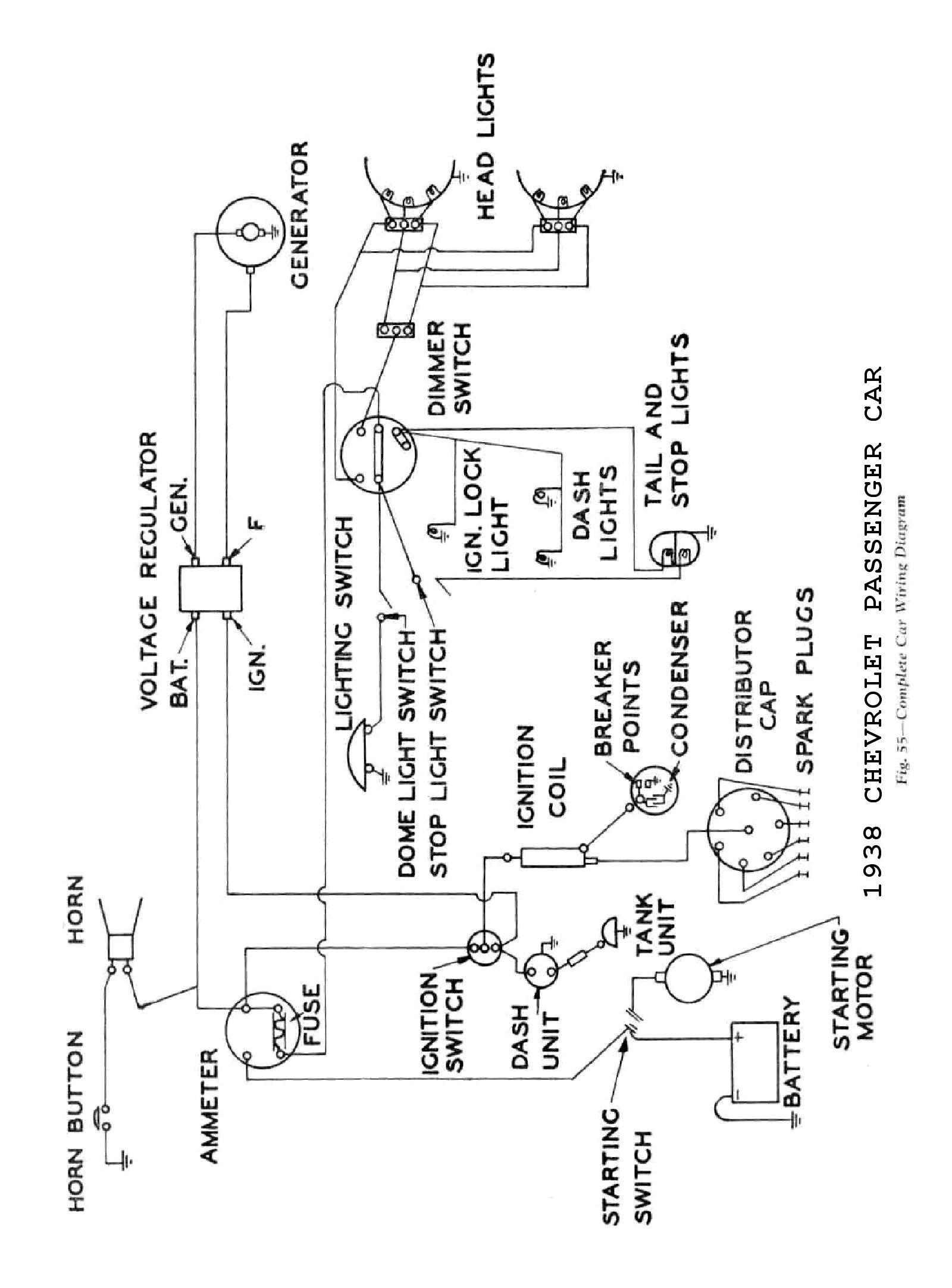 Cool 57 Chevy Ignition Wiring Diagram Basic Electronics Wiring Diagram Wiring Cloud Xortanetembamohammedshrineorg