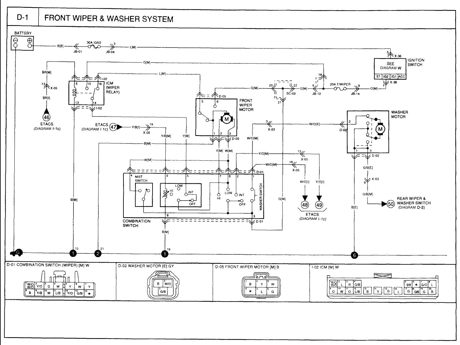 2014 Kia Sorento Wiring Diagrams Fuse Box Layout Peugeot 406 Hdi Fusebox Yenpancane Jeanjaures37 Fr