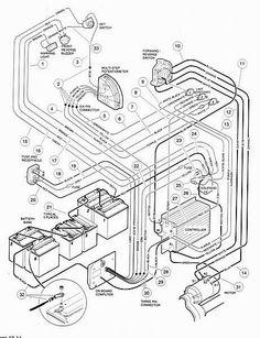 Va 5962 Club Car Wiring Diagram 48 Volt Batteries Furthermore Ezgo Golf Cart Wiring Diagram