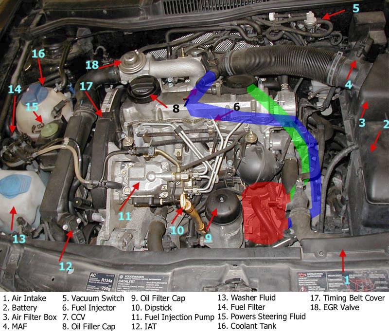 [SCHEMATICS_4LK]  SL_7084] 2009 Jetta Engine Compartment Diagram Download Diagram | 2009 Volkswagen Jetta Engine Diagram |  | Intap Bdel Mohammedshrine Librar Wiring 101