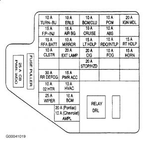 1999 cavalier fuse box - wiring diagram tags bald-base -  bald-base.discoveriran.it  discoveriran.it