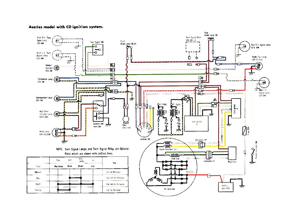 Marvelous Atv Cdi Wiring Diagrams Wiring Diagram Manual Wiring Cloud Lukepaidewilluminateatxorg