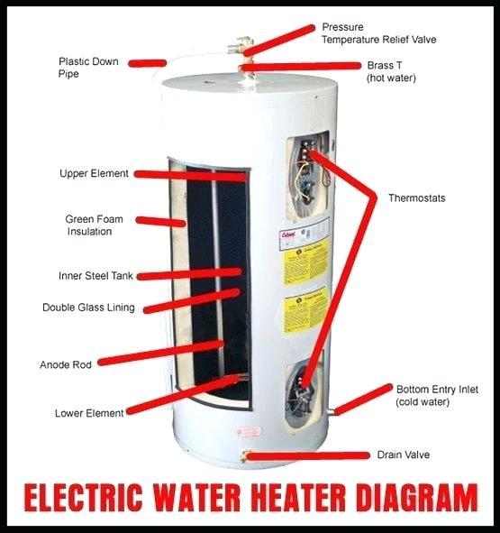 marathon water heater wiring diagram  1977 chevy truck