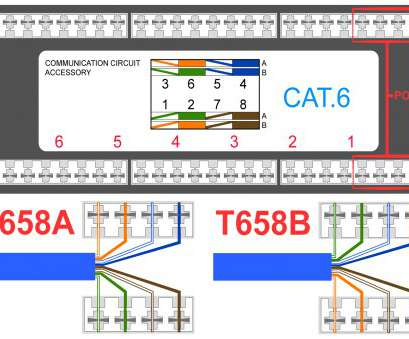 Cg 1868 Wiring An Ethernet Wall Jack A Or B Free Diagram