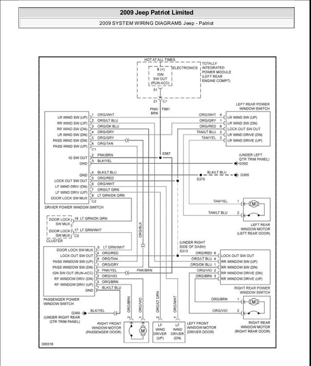 Admirable Fuse Box Jeep Patriot Basic Electronics Wiring Diagram Wiring Cloud Icalpermsplehendilmohammedshrineorg