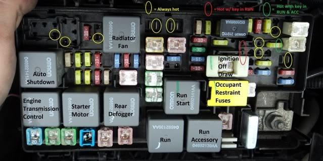 2010 jeep wrangler fuse box  active wiring diagram seek