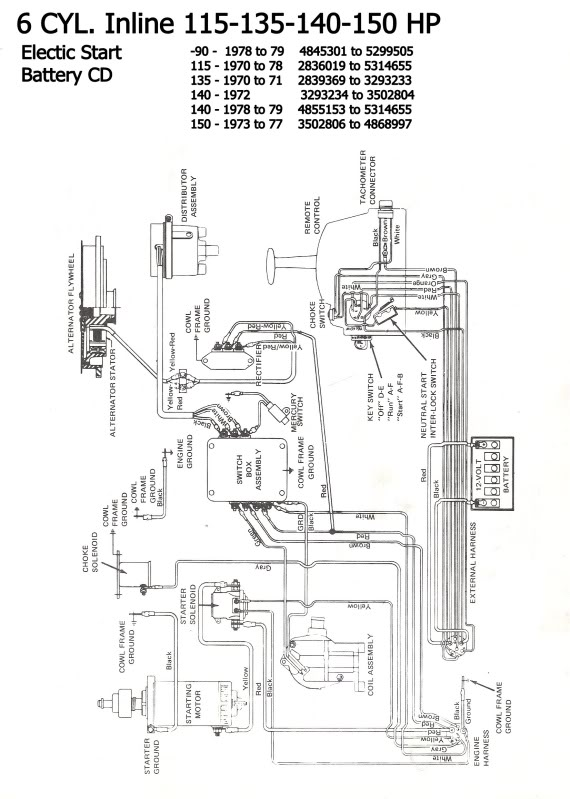 Hp Mercury Outboard 6 Cyl Wiring Diagram Chopper Wiring Schematic Begeboy Wiring Diagram Source