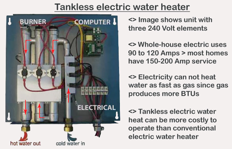 Electric Water Heater Service Line Wiring Diagram from static-cdn.imageservice.cloud