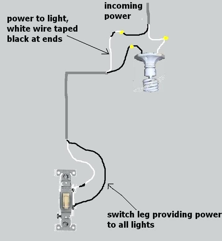 basic single light switch wiring diagram ac 0035  single pole light switch wiring diagram related images  single pole light switch wiring diagram