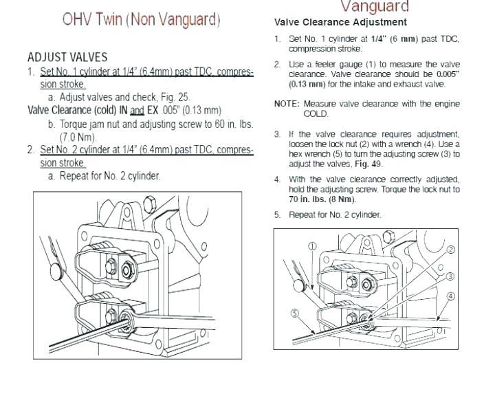 [DIAGRAM_5UK]  EC_9663] Wiring Diagram Briggs And Stratton 17 5 Hp Engine Briggs And Stratton  Wiring Diagram | Briggs And Stratton Intek 17 5 Wiring Diagram |  | Leona Mecad Dadea Hendil Mohammedshrine Librar Wiring 101