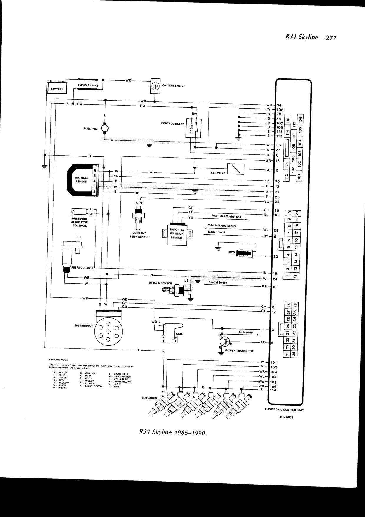 Fantastic Nissan 1400 Wiring Diagram Pdf Wiring Diagram G9 Wiring Cloud Vieworaidewilluminateatxorg