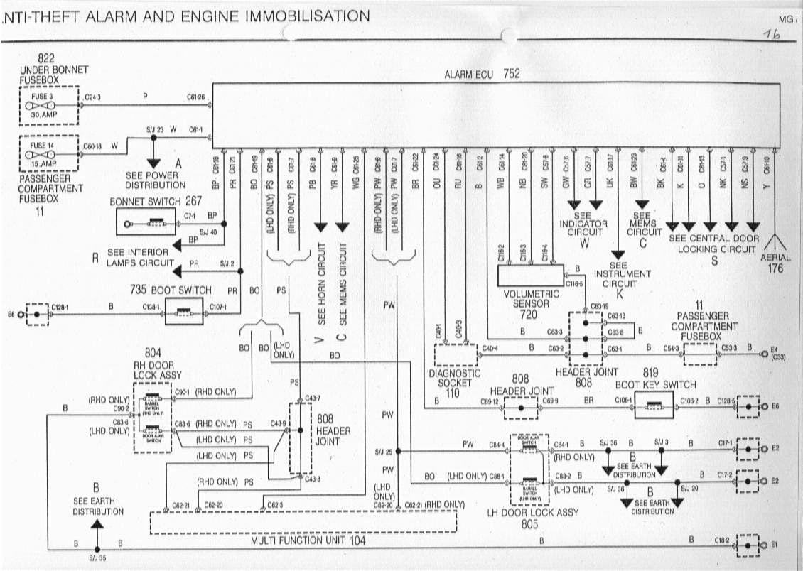 yd_5236] renault wiring diagrams free schematic wiring  puti nect skat anth gho itis mohammedshrine librar wiring 101