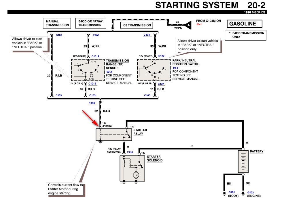 12V Starter Solenoid Wiring Diagram from static-cdn.imageservice.cloud