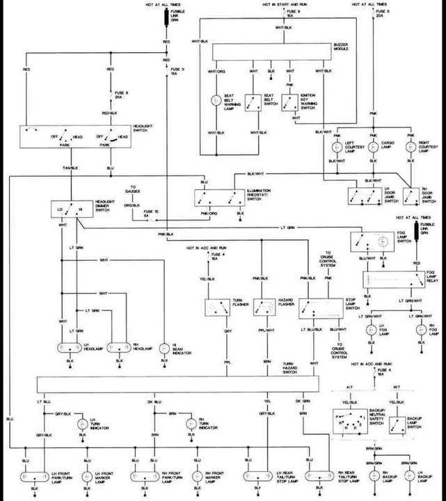 VT_0304] Jeep Wrangler Wiper Motor Wiring Diagram Wiring DiagramSarc Nekout Expe Nnigh Benkeme Mohammedshrine Librar Wiring 101