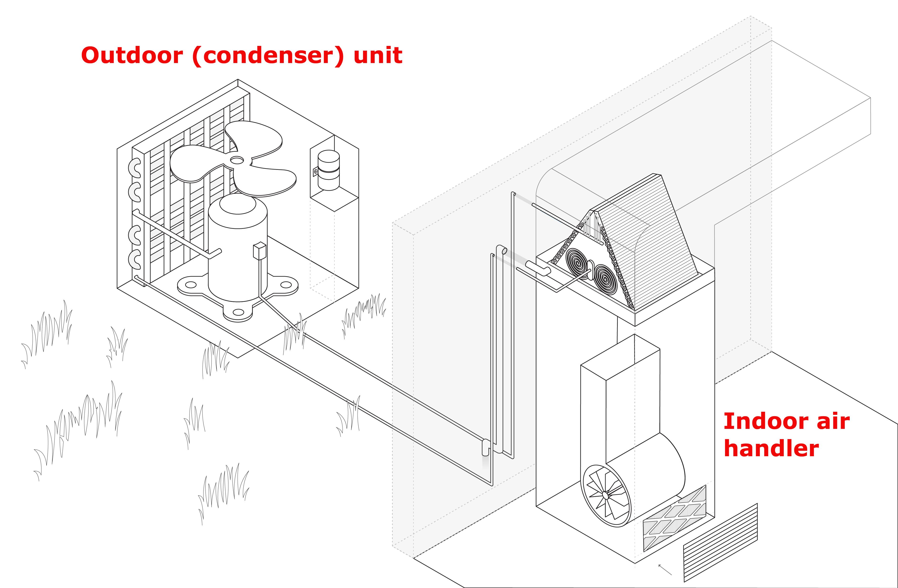 Fh 4091  Motors Besides Hitachi Split Air Conditioner On Wiring Diagram Ac Wiring Diagram
