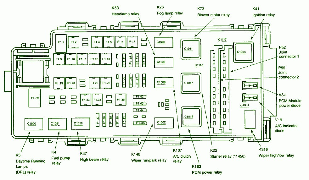 [ZHKZ_3066]  ZR_4419] 02 Windstar Fuse Diagram Schematic Wiring | 02 Windstar Fuse Diagram |  | Inifo Unre Tomy Opein Menia Nedly Benkeme Mohammedshrine Librar Wiring 101