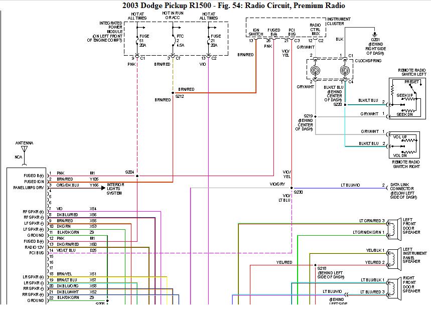2003 Dodge Ram 1500 Radio Wiring Diagram from static-cdn.imageservice.cloud