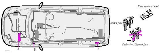 Oa 2064 2001 Volvo V70 Xc 5cyl Trunk Fuse Box Diagram Schematic Wiring
