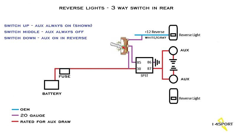 Admirable Switchable Aux Reverse Lights Schematic Feedback Requested Jk Wiring Cloud Vieworaidewilluminateatxorg