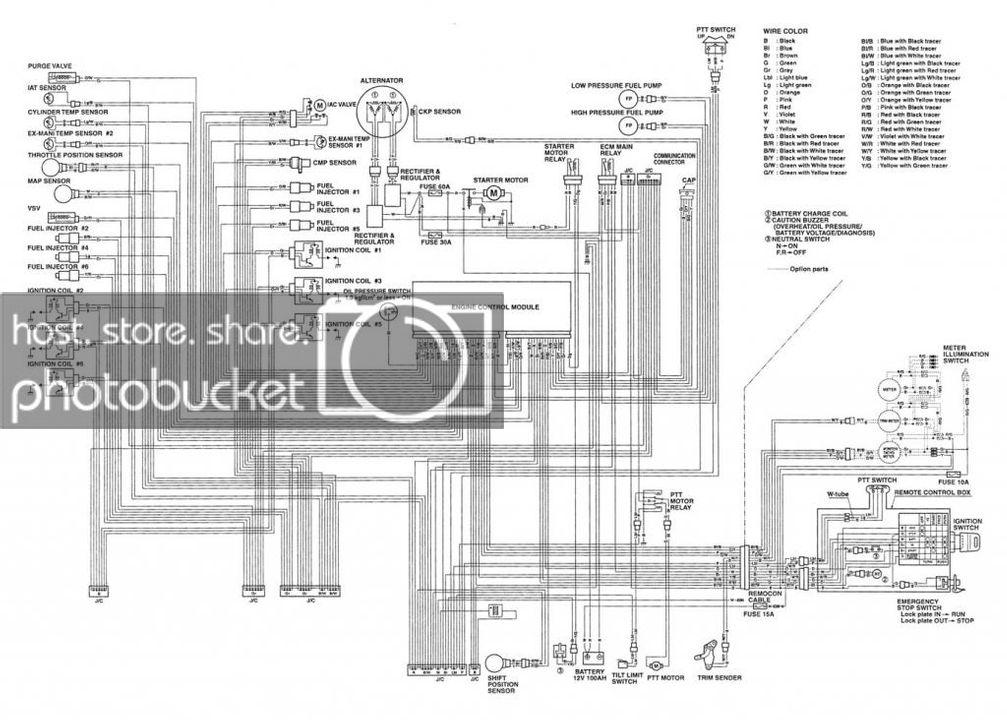 Suzuki Ozark Wiring Diagram Wiring Diagram Cycle Total Cycle Total Hoteloctavia It