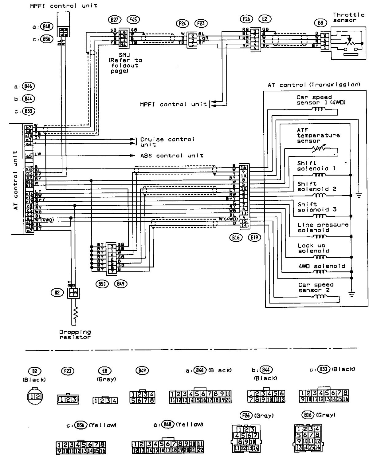 2009 subaru forester wiring diagram 2000 subaru legacy wiring diagram pdf wiring diagram data  2000 subaru legacy wiring diagram pdf