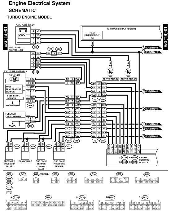 2002 Wrx Ecu Wiring Diagram