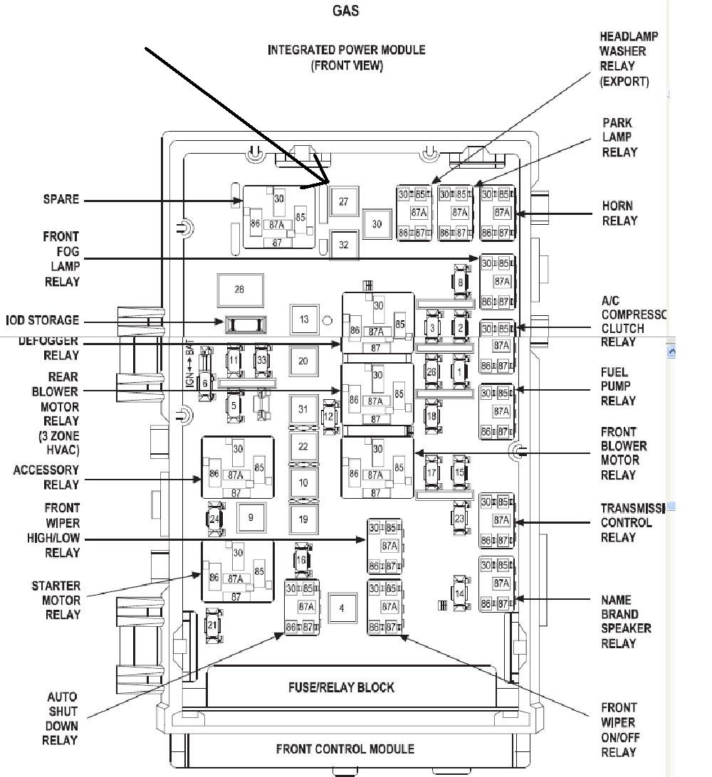 [SCHEMATICS_4UK]  Fuse Box Diagram For 2005 Dodge Grand Caravan - 1989 Corvette Ac Wiring for  Wiring Diagram Schematics | 05 Caravan Fuse Diagram |  | Wiring Diagram Schematics