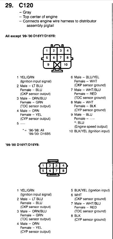 ko_5297] wire colors together with honda obd1 ecu pinout diagram likewise  honda download diagram  phae seve mohammedshrine librar wiring 101