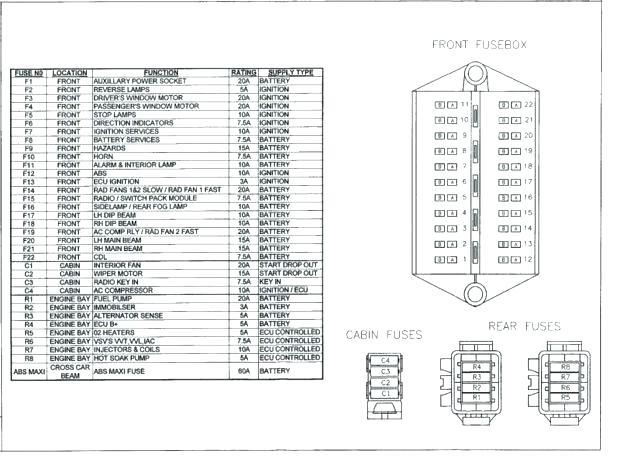 [WQZT_9871]  WA_1297] 03 Dodge Durango Fuse Box Free Diagram | 2005 Dodge Durango Fuse Box |  | Skat Eatte Egre Wigeg Teria Xaem Ical Licuk Carn Rious Sand Lukep Oxyt  Rmine Shopa Mohammedshrine Librar Wiring 101