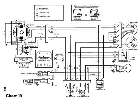 OB_5529] 02 Ski Doo Wiring Diagram Schematic WiringExmet Ospor Joami Hyedi Mohammedshrine Librar Wiring 101