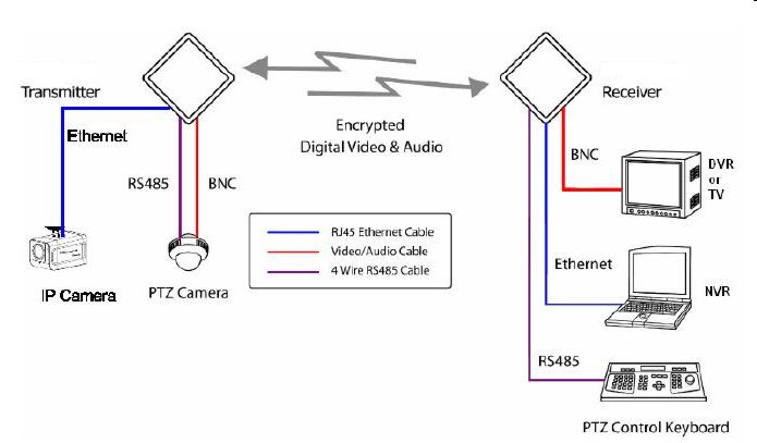 Outstanding Circuit Diagram Video Camera Basic Electronics Wiring Diagram Wiring Cloud Overrenstrafr09Org